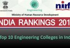 top-10-Engineering-colleges-in-india