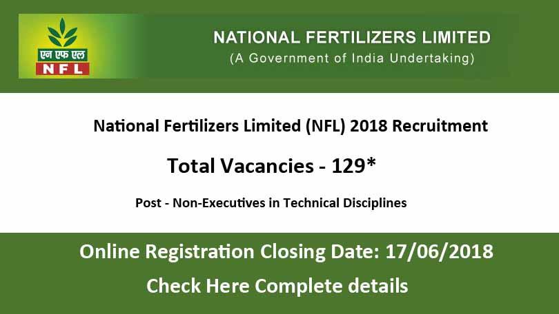 National Fertilizers Limited (NFL) 2018 Recruitment