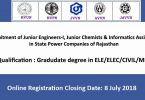 Rajasthan Recruitment 2018 of Junior Engineers